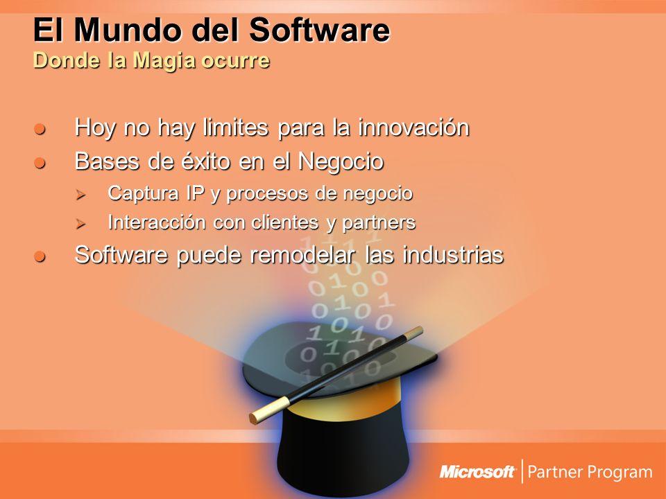El Mundo del Software Donde la Magia ocurre Hoy no hay limites para la innovación Hoy no hay limites para la innovación Bases de éxito en el Negocio B