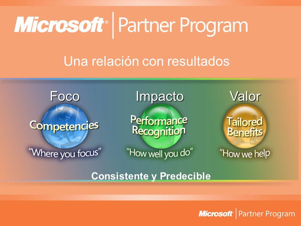 ImpactoValorFoco Consistente y Predecible Una relación con resultados