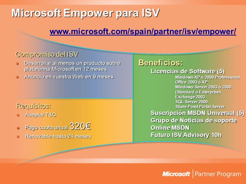 Microsoft Empower para ISV Requisitos: Aceptar T&C Aceptar T&C Pago cuota anual 320 Pago cuota anual 320 Renovable hasta 24 meses Renovable hasta 24 m