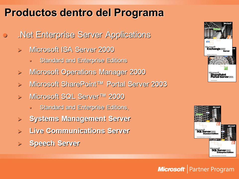 Productos dentro del Programa.Net Enterprise Server Applications.Net Enterprise Server Applications Microsoft ISA Server 2000 Microsoft ISA Server 200