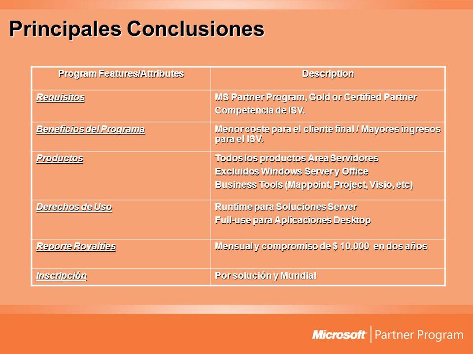 Principales Conclusiones Program Features/Attributes Description Requisitos MS Partner Program, Gold or Certified Partner Competencia de ISV. Benefici