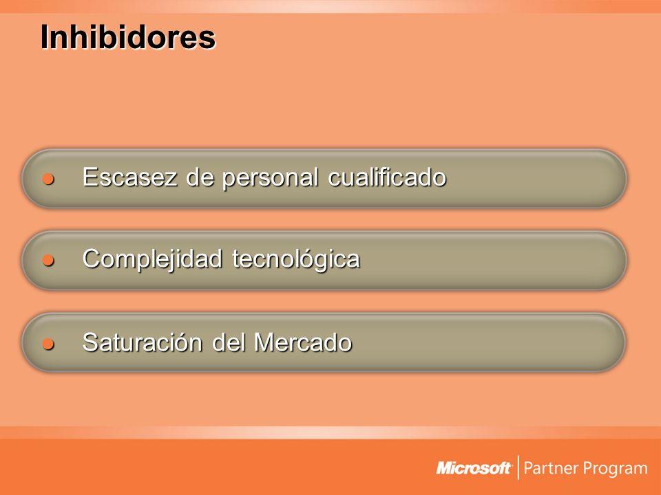 Complejidad tecnológica Complejidad tecnológica Saturación del Mercado Saturación del Mercado Escasez de personal cualificado Escasez de personal cual
