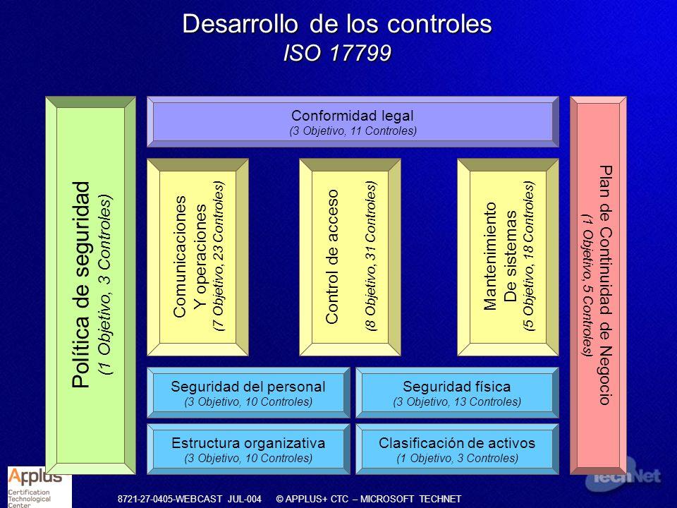 8721-27-0405-WEBCAST JUL-004 © APPLUS+ CTC – MICROSOFT TECHNET Desarrollo de los controles ISO 17799 Política de seguridad (1 Objetivo, 3 Controles) E
