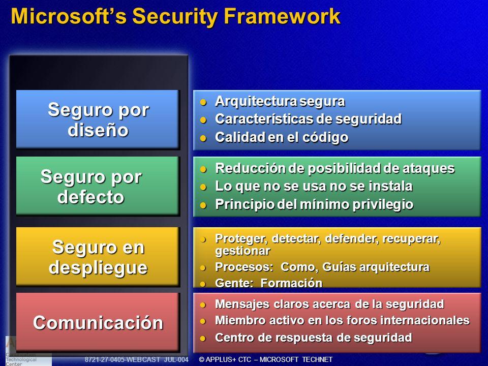 8721-27-0405-WEBCAST JUL-004 © APPLUS+ CTC – MICROSOFT TECHNET Microsofts Security Framework Mensajes claros acerca de la seguridad Mensajes claros ac