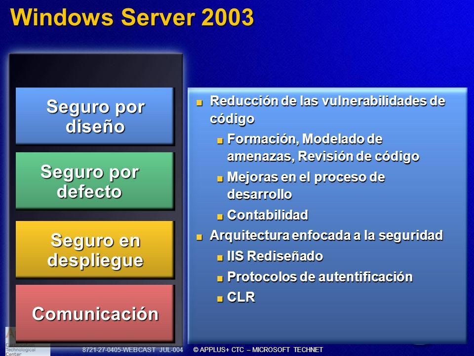 8721-27-0405-WEBCAST JUL-004 © APPLUS+ CTC – MICROSOFT TECHNET Windows Server 2003 Reducción de las vulnerabilidades de código Formación, Modelado de