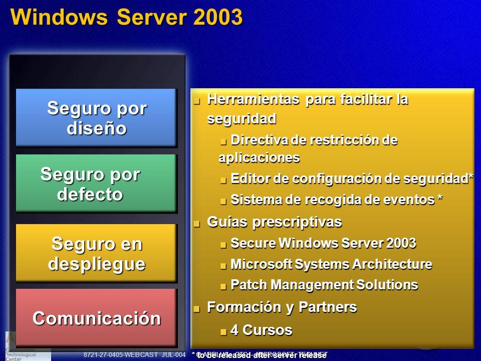 8721-27-0405-WEBCAST JUL-004 © APPLUS+ CTC – MICROSOFT TECHNET Windows Server 2003 Herramientas para facilitar la seguridad Directiva de restricción d