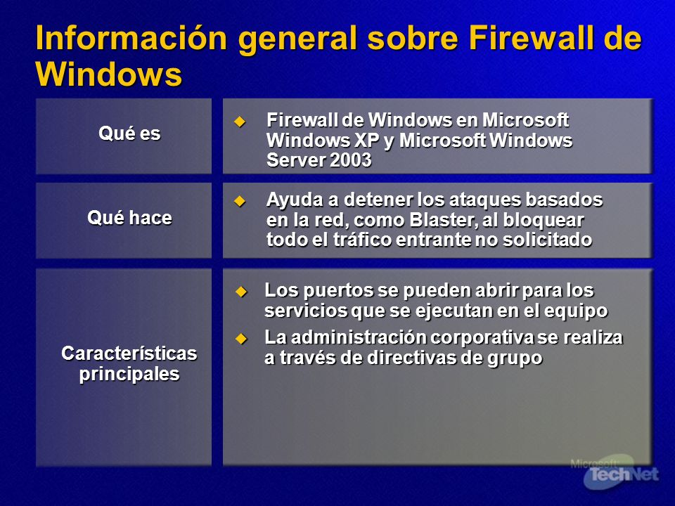 Información general sobre Firewall de Windows Firewall de Windows en Microsoft Windows XP y Microsoft Windows Server 2003 Firewall de Windows en Micro