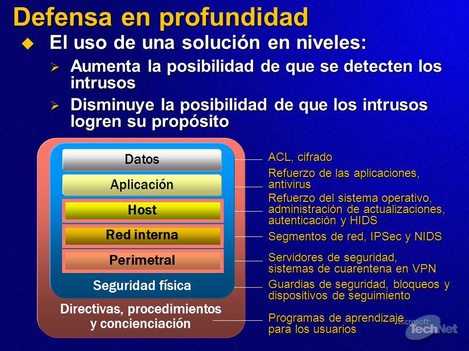 Defensa en profundidad El uso de una solución en niveles: El uso de una solución en niveles: Aumenta la posibilidad de que se detecten los intrusos Au