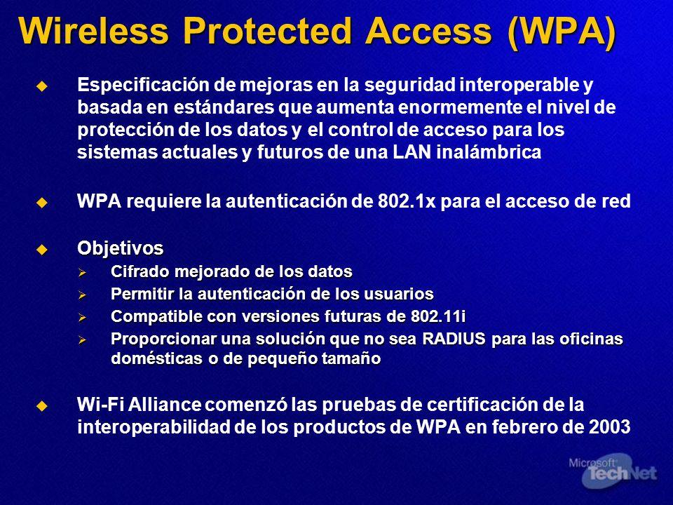 Especificación de mejoras en la seguridad interoperable y basada en estándares que aumenta enormemente el nivel de protección de los datos y el contro