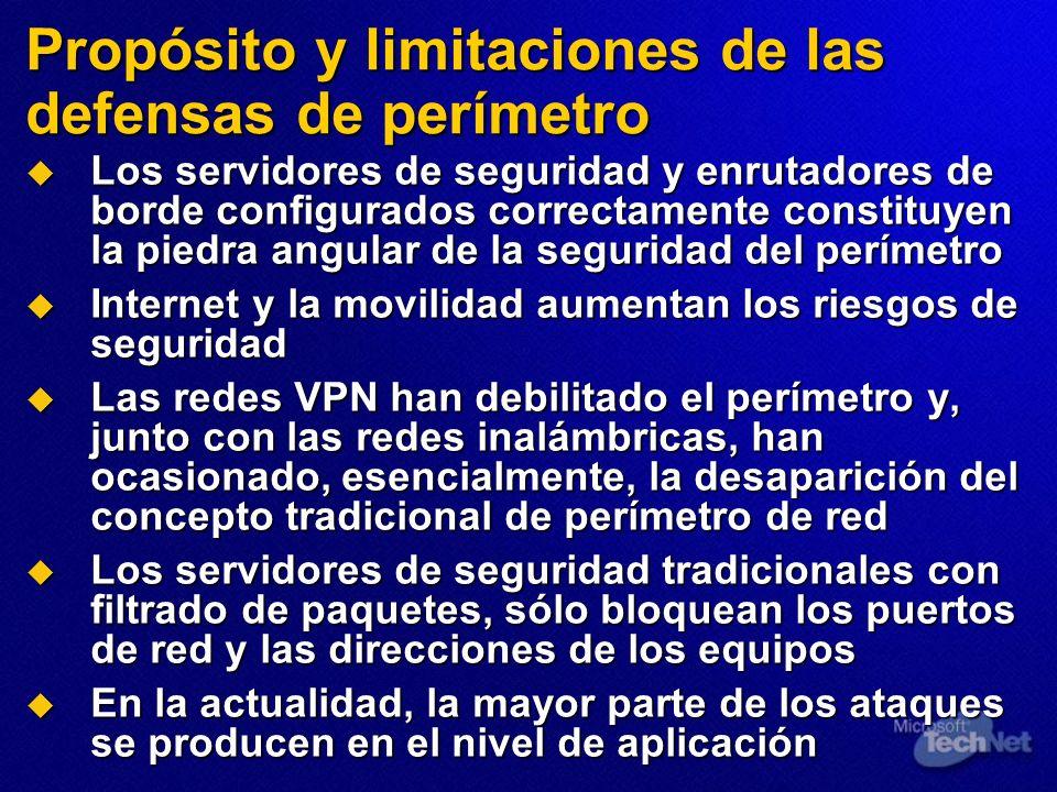 Propósito y limitaciones de las defensas de perímetro Los servidores de seguridad y enrutadores de borde configurados correctamente constituyen la pie