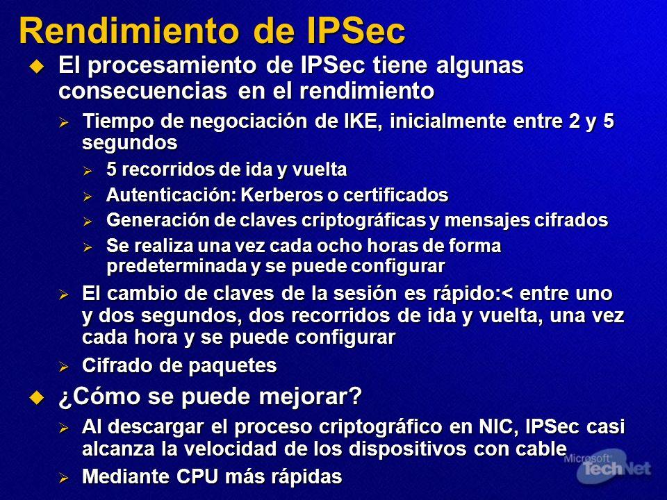 Rendimiento de IPSec El procesamiento de IPSec tiene algunas consecuencias en el rendimiento El procesamiento de IPSec tiene algunas consecuencias en