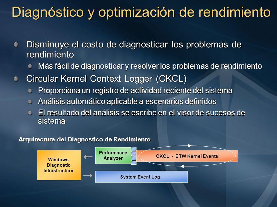 Performance Analyzer Windows Diagnostic Infrastructure System Event Log CKCL - ETW Kernel Events Arquitectura del Diagnostico de Rendimiento Diagnósti