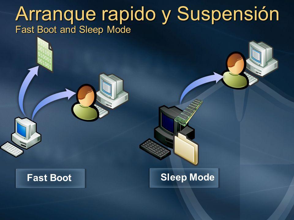 Arranque rapido y Suspensión Fast Boot and Sleep Mode Fast BootSleep Mode