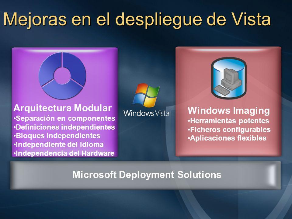 Mejoras en el despliegue de Vista Arquitectura Modular Separación en componentes Definiciones independientes Bloques independientes Independiente del