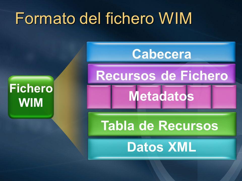 Formato del fichero WIM Recursos de Fichero Cabecera Metadatos Tabla de Recursos Fichero WIM Datos XML