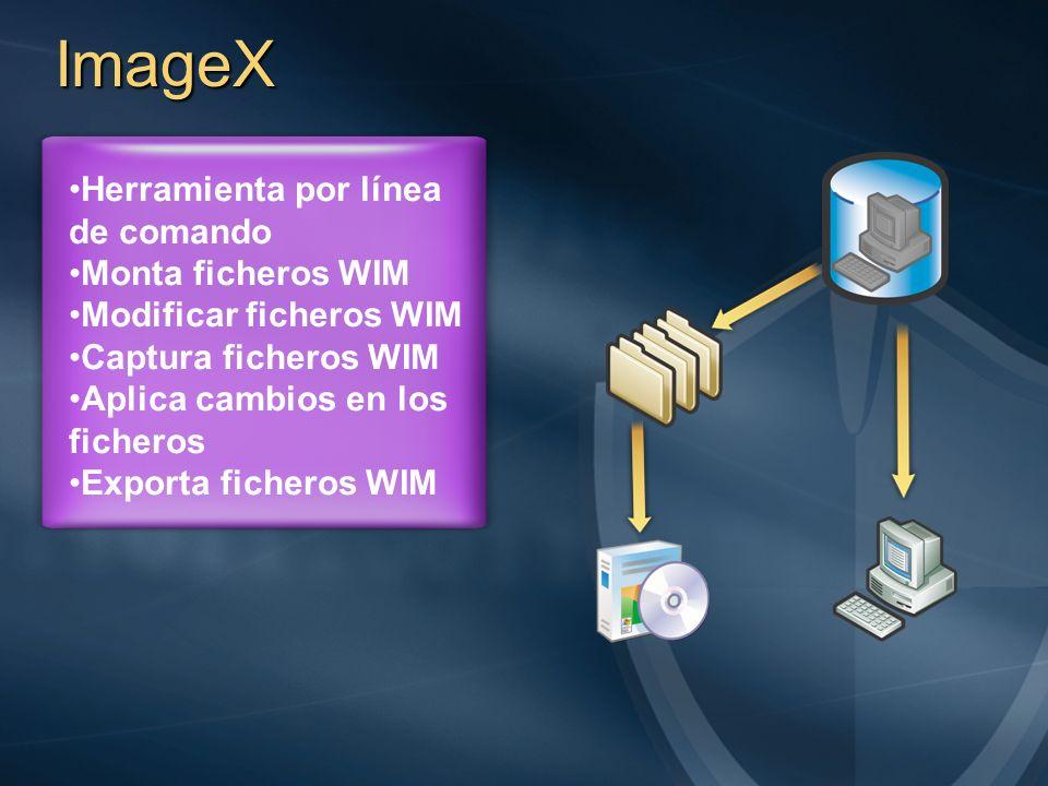 ImageX Herramienta por línea de comando Monta ficheros WIM Modificar ficheros WIM Captura ficheros WIM Aplica cambios en los ficheros Exporta ficheros