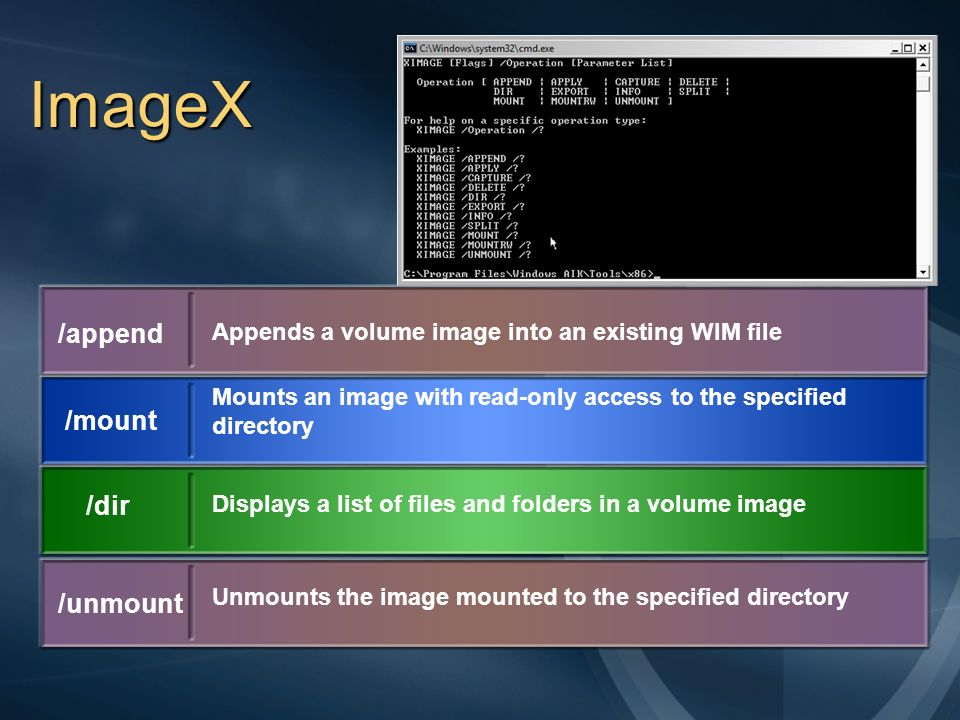 ImageX /append Appends a volume image into an existing WIM file /mount Mounts an image with read-only access to the specified directory /dir Displays