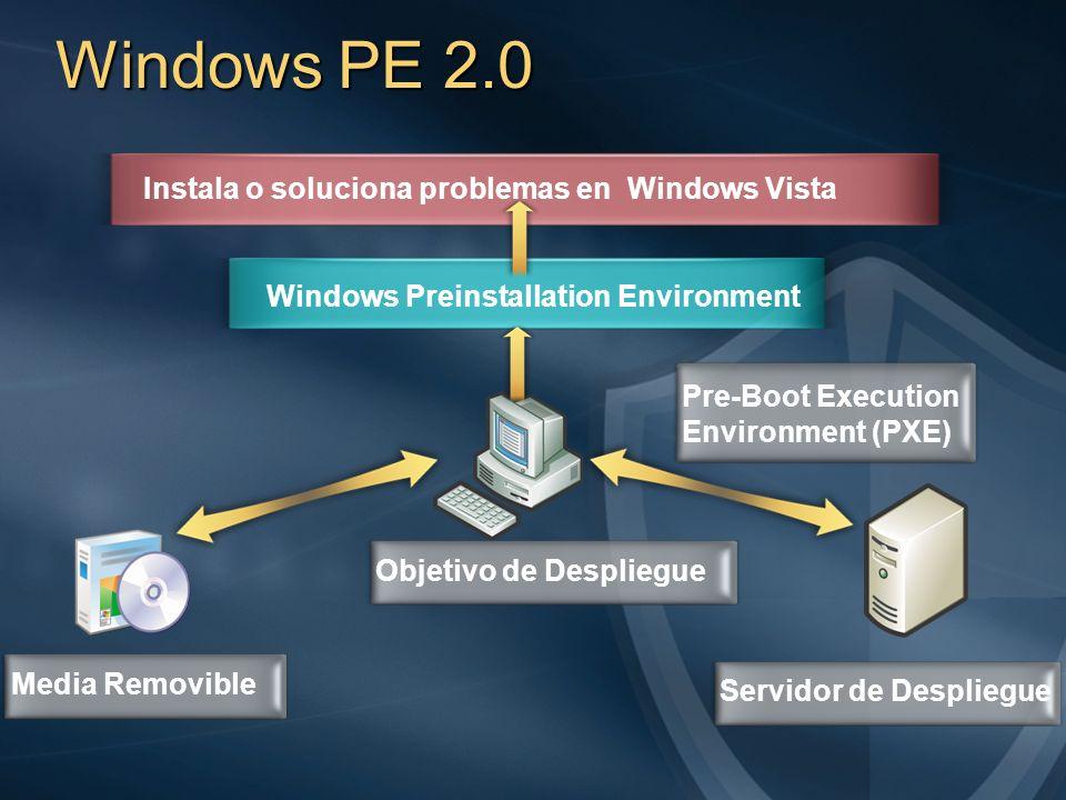 Windows PE 2.0 Servidor de DespliegueObjetivo de DespliegueMedia Removible Pre-Boot Execution Environment (PXE) Windows Preinstallation Environment In