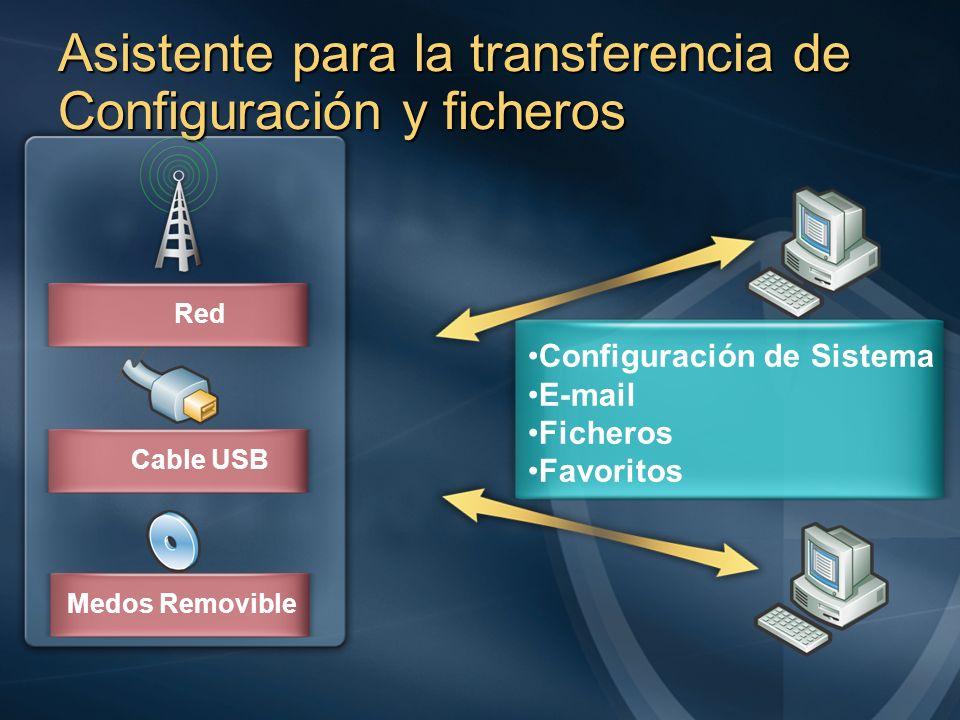 Asistente para la transferencia de Configuración y ficheros Cable USBMedos RemovibleRed Configuración de Sistema E-mail Ficheros Favoritos