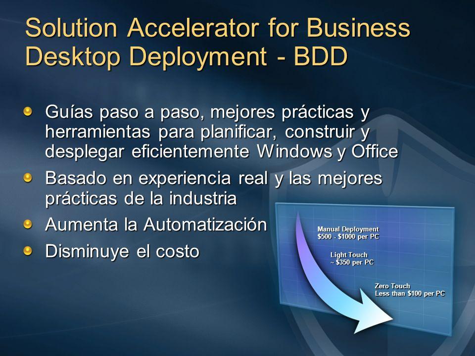 Manual Deployment $500 - $1000 per PC Light Touch ~ $350 per PC Zero Touch Less than $100 per PC Solution Accelerator for Business Desktop Deployment