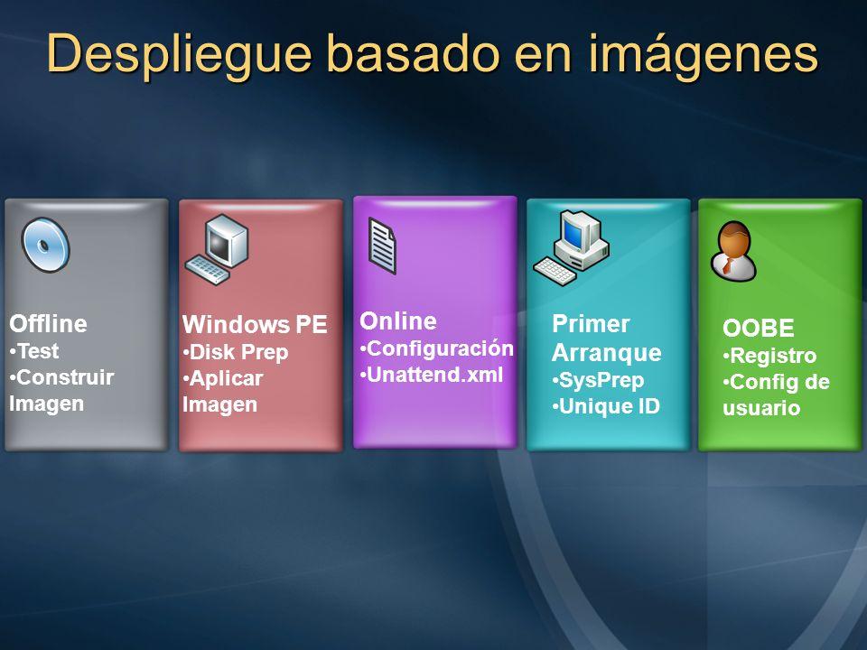 Despliegue basado en imágenes Offline Test Construir Imagen Windows PE Disk Prep Aplicar Imagen Online Configuración Unattend.xml Primer Arranque SysP