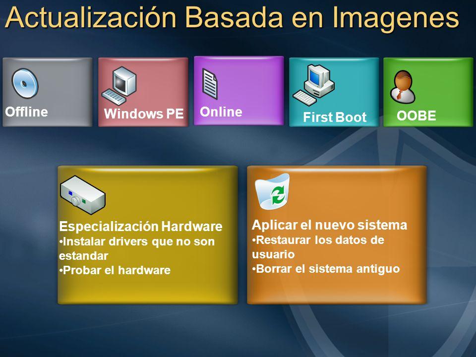 Actualización Basada en Imagenes Offline Windows PE Online First Boot OOBE Especialización Hardware Instalar drivers que no son estandar Probar el har