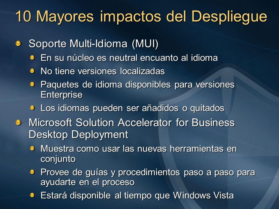 10 Mayores impactos del Despliegue Soporte Multi-Idioma (MUI) En su núcleo es neutral encuanto al idioma No tiene versiones localizadas Paquetes de id