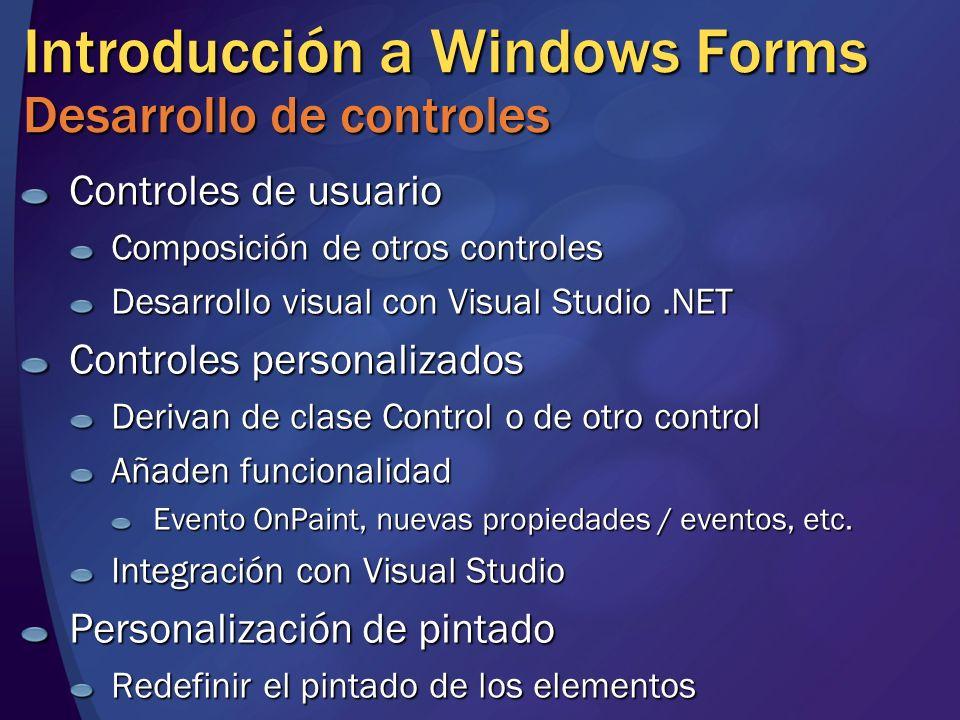 Introducción a Windows Forms Desarrollo de controles Controles de usuario Composición de otros controles Desarrollo visual con Visual Studio.NET Contr