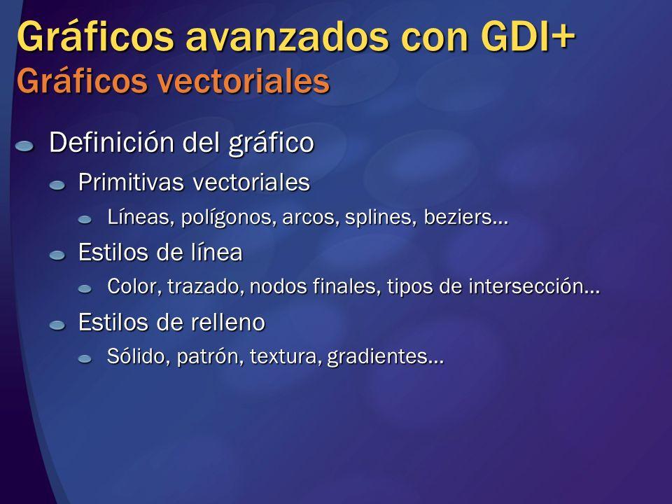 Gráficos avanzados con GDI+ Gráficos vectoriales Definición del gráfico Primitivas vectoriales Líneas, polígonos, arcos, splines, beziers… Estilos de