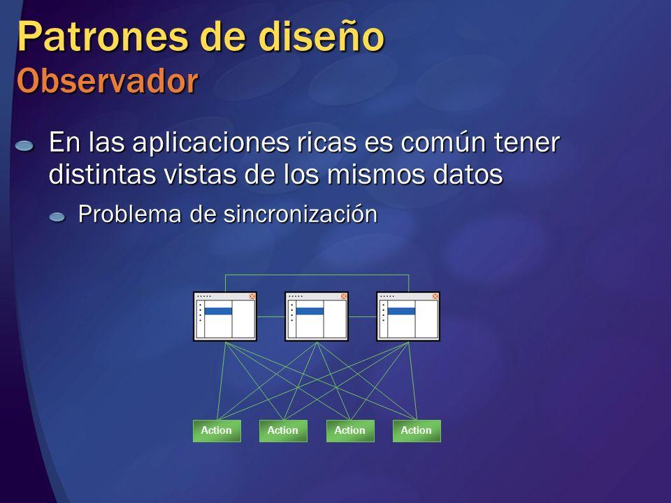 Patrones de diseño Observador En las aplicaciones ricas es común tener distintas vistas de los mismos datos Problema de sincronización Action