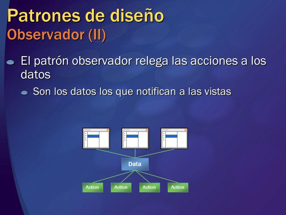 Patrones de diseño Observador (II) El patrón observador relega las acciones a los datos Son los datos los que notifican a las vistas Action Data