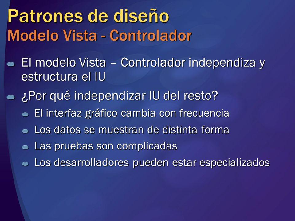 Patrones de diseño Modelo Vista - Controlador El modelo Vista – Controlador independiza y estructura el IU ¿Por qué independizar IU del resto? El inte