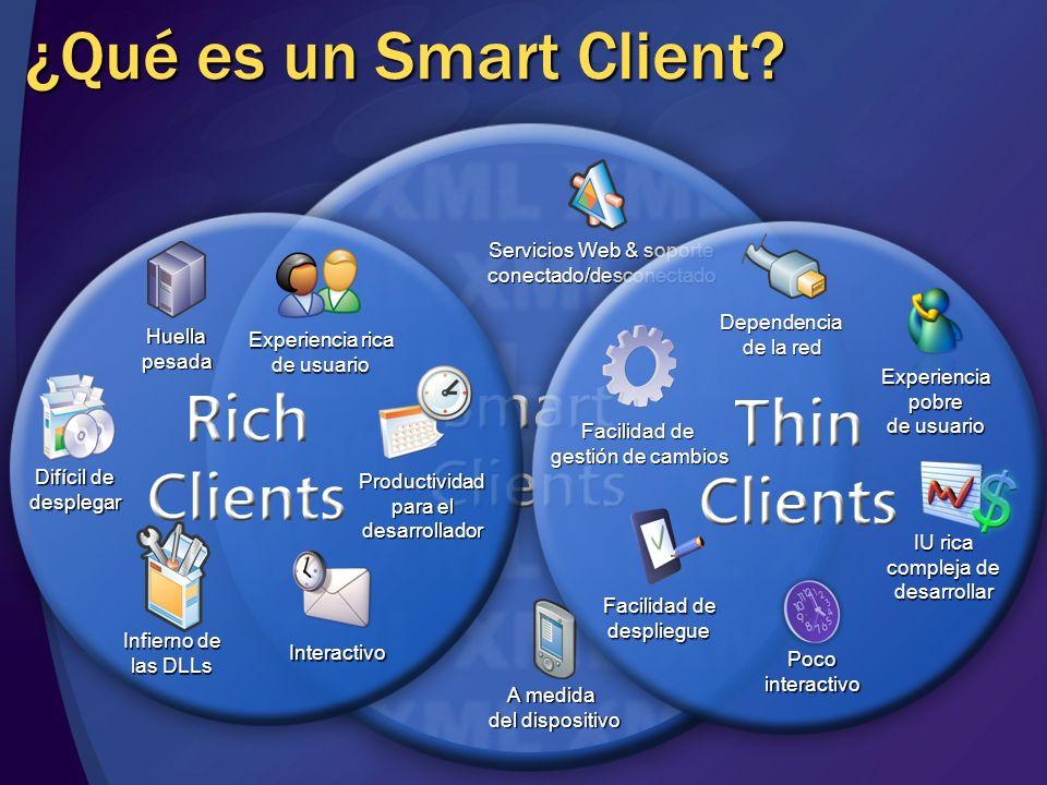 A medida del dispositivo Servicios Web & soporte conectado/desconectado ¿Qué es un Smart Client? Difícil de desplegar Huellapesada Infierno de las DLL