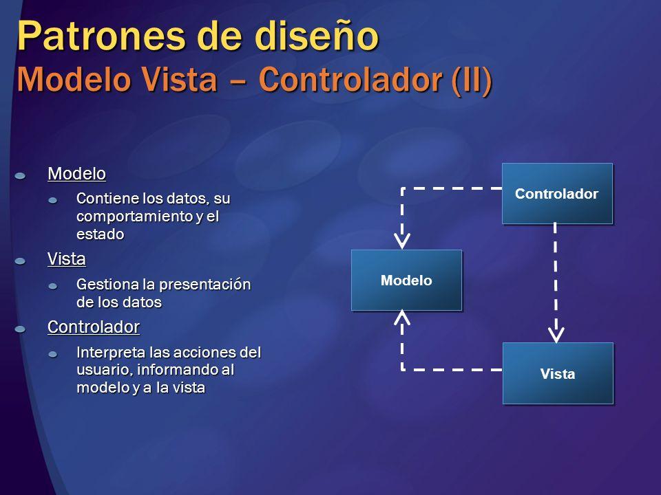 Patrones de diseño Modelo Vista – Controlador (II) Modelo Contiene los datos, su comportamiento y el estado Vista Gestiona la presentación de los dato