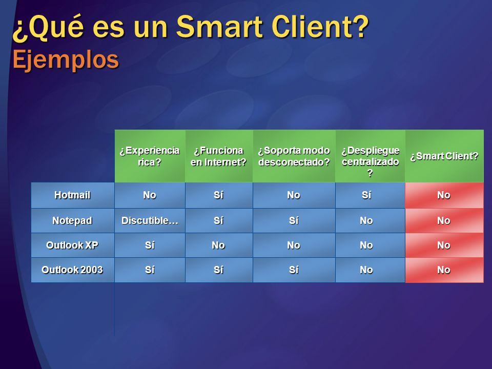 ¿Qué es un Smart Client? Ejemplos NoNoSíSíDiscutible…Notepad NoNoNoNoSí Outlook XP NoNoSíSíSí Outlook 2003 HotmailNo ¿Experiencia rica? Sí ¿Funciona e