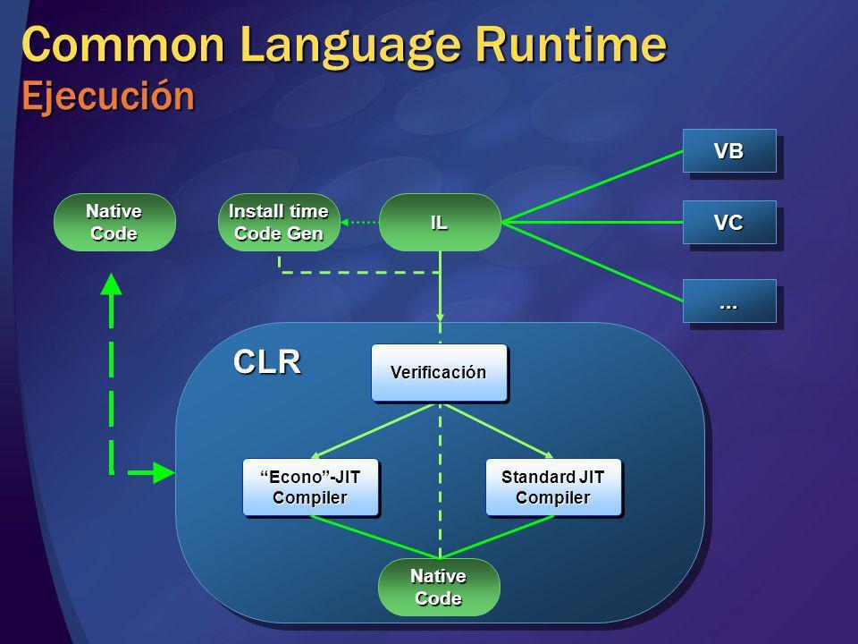 Common Language Runtime Ejecución VBVB VCVC...... IL Native Code Econo-JIT Compiler Standard JIT Compiler Native Code Install time Code Gen CLR Verifi