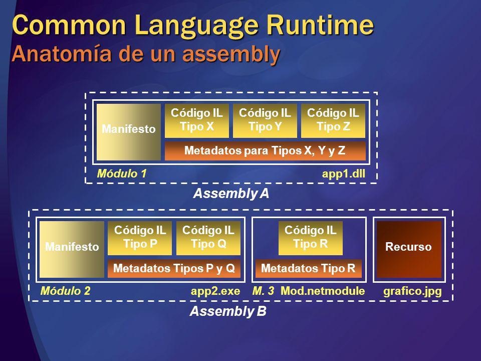 Common Language Runtime Anatomía de un assembly Metadatos Tipos P y Q app2.exe Código IL Tipo P Assembly B Mod.netmodule Manifesto Módulo 2 M. 3 Códig
