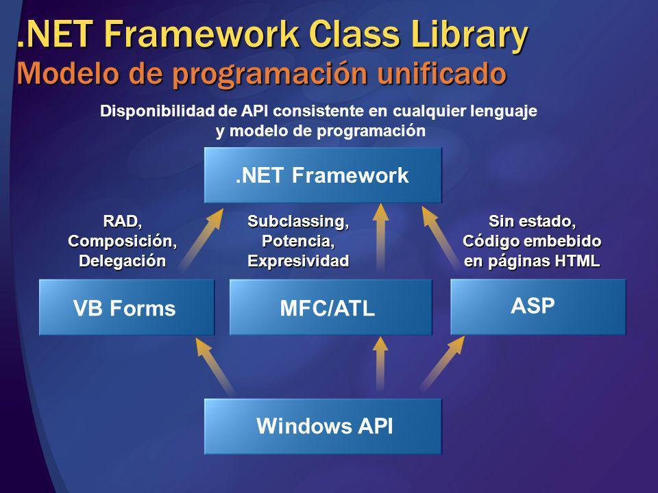 .NET Framework Class Library Modelo de programación unificado Windows API.NET Framework Disponibilidad de API consistente en cualquier lenguaje y mode