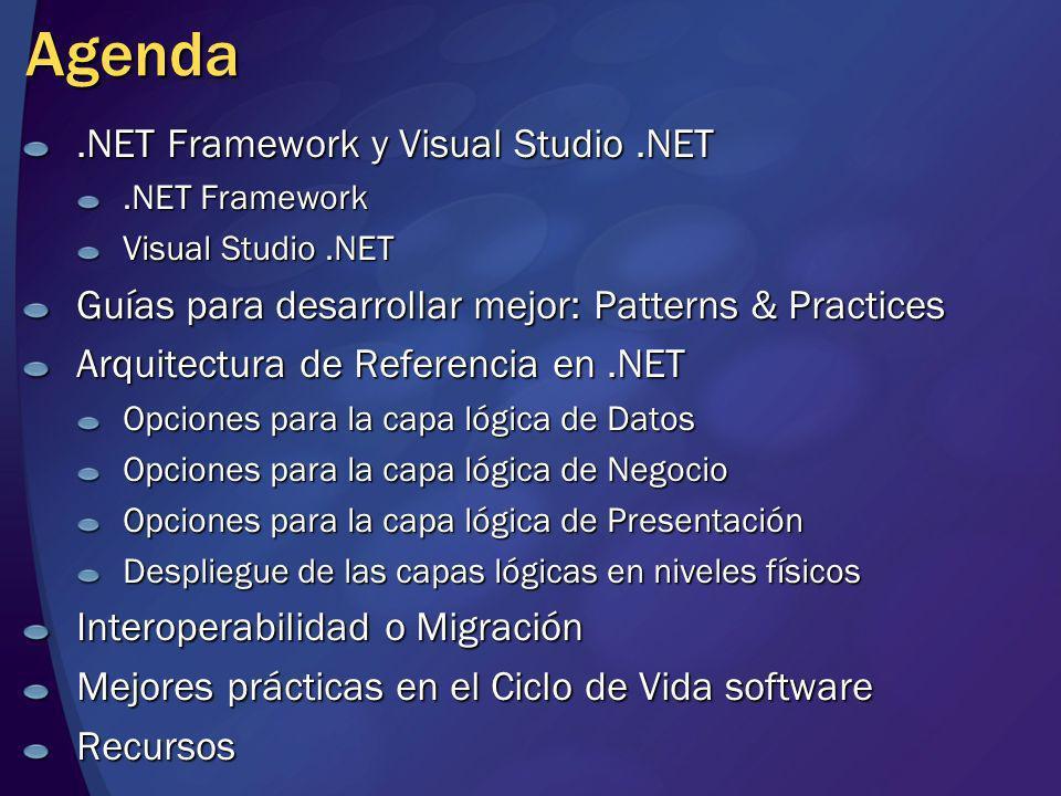 Recursos Guías de Arquitectura Patterns & Practices http://www.microsoft.com/resources/practices http://www.microsoft.com/resources/practices Desarrollo Web Server Side http://www.asp.net Desarrollo Windows Smart Client http://www.windowsforms.net Servicios Web de Microsoft http://www.microsoft.com/webservices MSDN Online, El Recurso del desarrollador http://www.microsoft.com/Spanish/msdn/spain http://msdn.microsoft.com Comunidad de GotDotNet http://www.gotdotnet.com