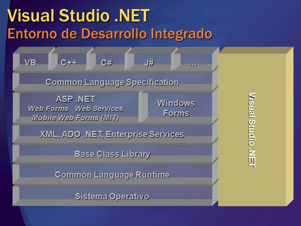 Visual Studio.NET Entorno de Desarrollo Integrado Sistema Operativo Common Language Runtime Base Class Library XML, ADO.NET, Enterprise Services ASP.N