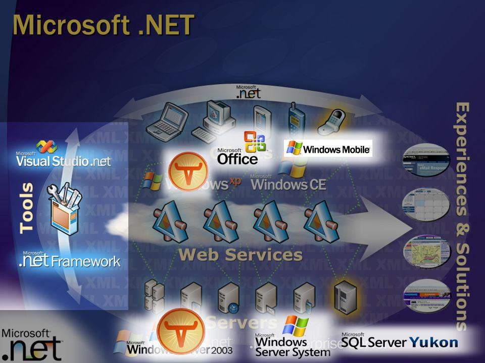 .NET Framework.NET Framework Class Library Sistema Operativo Common Language Runtime Base Class Library XML, ADO.NET, Enterprise Services ASP.NET Web Forms Web Services Mobile Web Forms (MIT) WindowsForms Common Language Specification VBC++C#J#… Visual Studio.NET