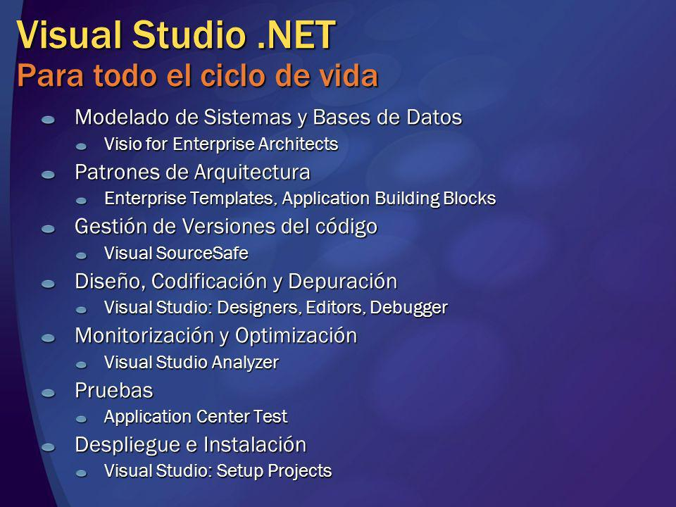 Visual Studio.NET Para todo el ciclo de vida Modelado de Sistemas y Bases de Datos Visio for Enterprise Architects Patrones de Arquitectura Enterprise
