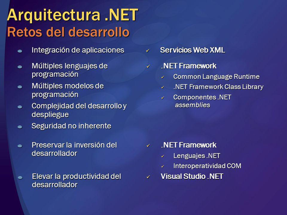 Arquitectura.NET Retos del desarrollo Integración de aplicaciones Servicios Web XML Servicios Web XML Múltiples lenguajes de programación Múltiples mo