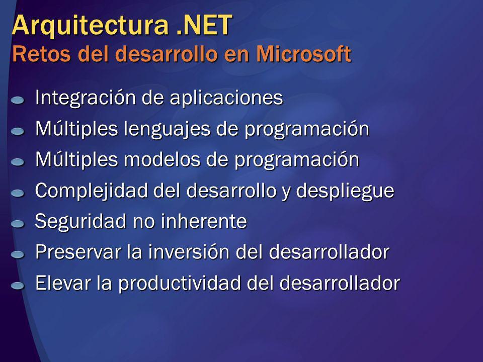 Arquitectura.NET Retos del desarrollo en Microsoft Integración de aplicaciones Múltiples lenguajes de programación Múltiples modelos de programación C