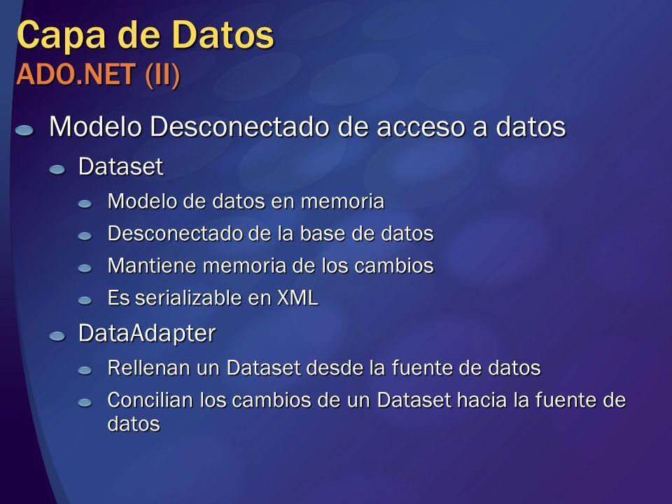 Capa de Datos ADO.NET (II) Modelo Desconectado de acceso a datos Dataset Modelo de datos en memoria Desconectado de la base de datos Mantiene memoria