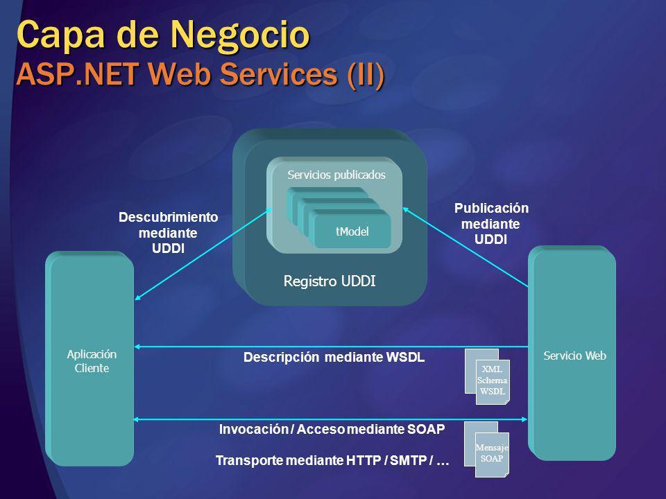 Capa de Negocio ASP.NET Web Services (II) Servicios publicados Registro UDDI Aplicación Cliente Descubrimiento mediante UDDI Servicio 1 tModel Servici