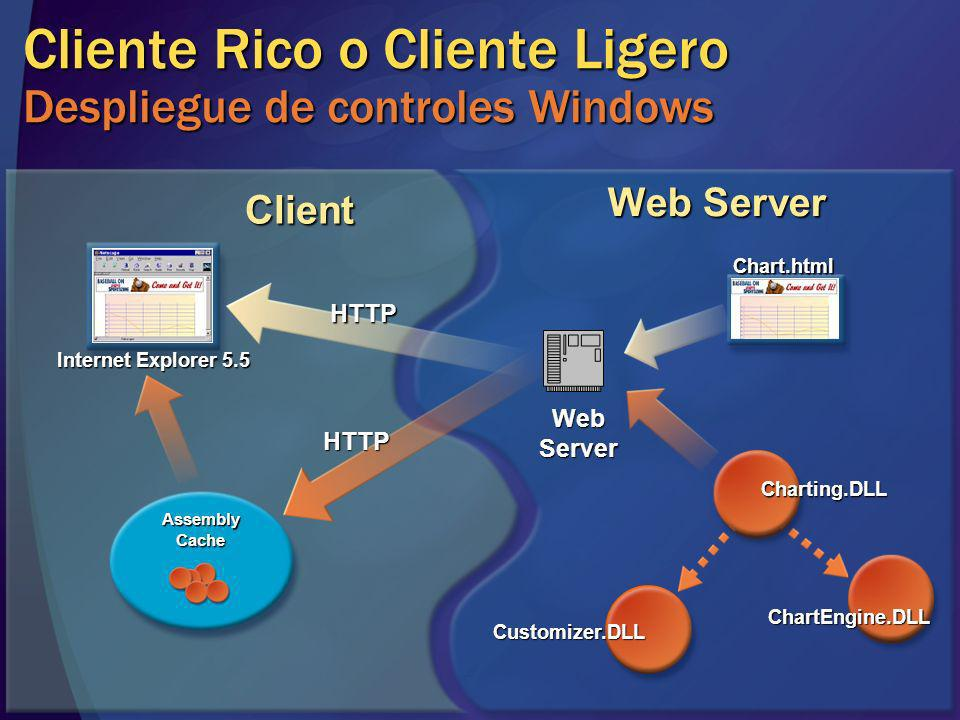 Web Server Assembly Cache HTTPChart.htmlChartEngine.DLL Customizer.DLL Client HTTP Internet Explorer 5.5 Charting.DLL Cliente Rico o Cliente Ligero De
