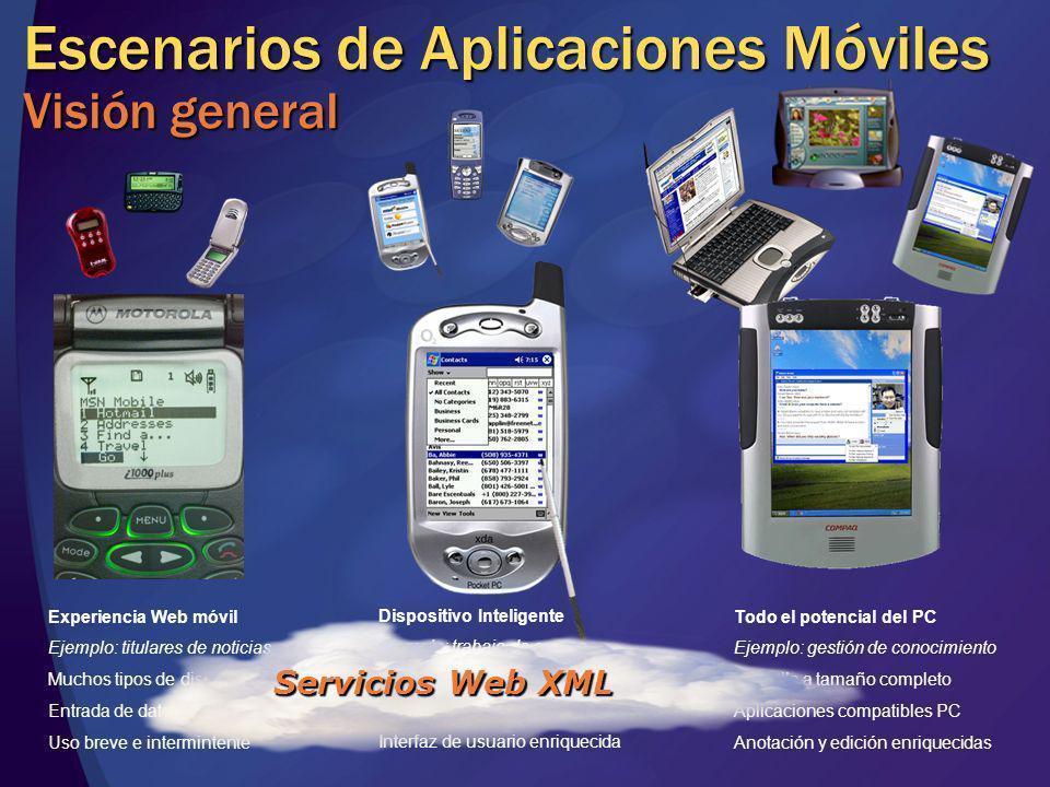 Escenarios de Aplicaciones Móviles Visión general Experiencia Web móvil Ejemplo: titulares de noticias Muchos tipos de dispositivos Entrada de datos m