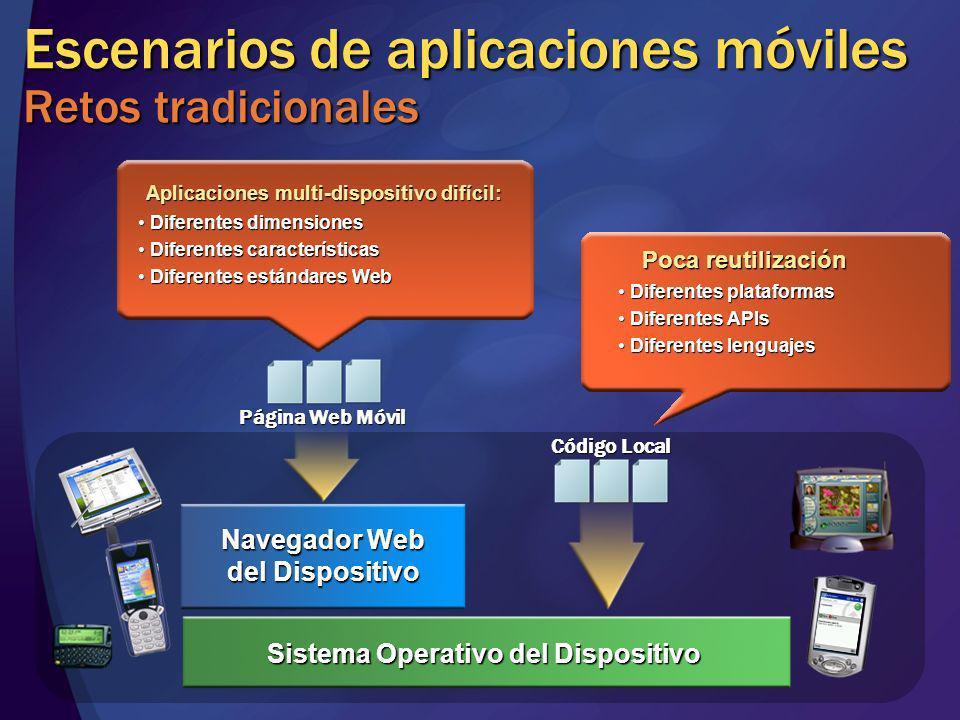Aplicaciones multi-dispositivo difícil: Diferentes dimensiones Diferentes dimensiones Diferentes características Diferentes características Diferentes