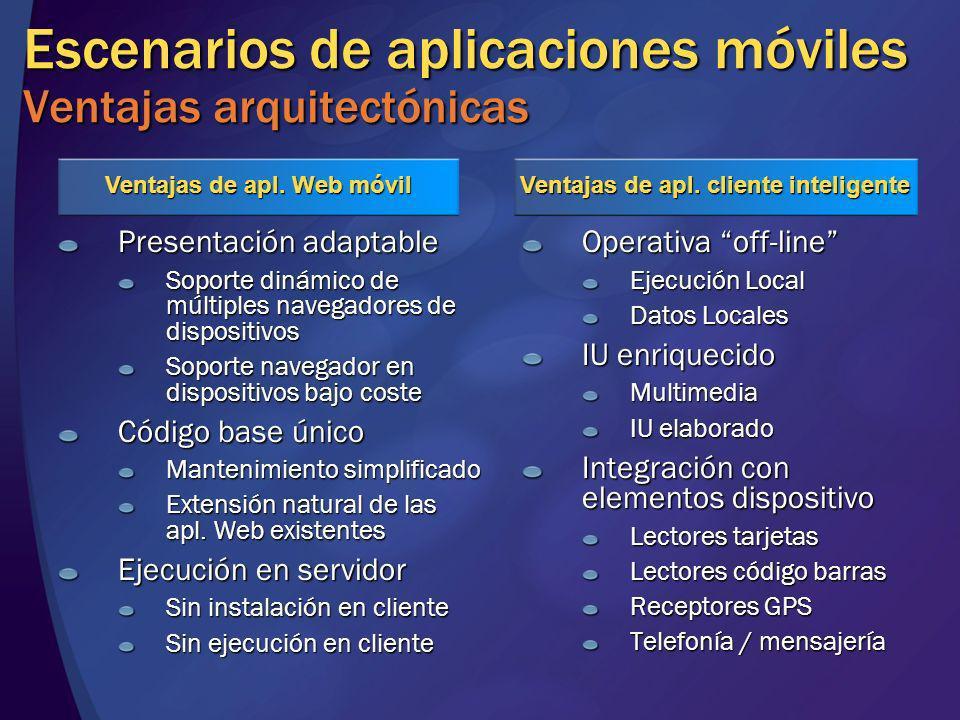 Operativa off-line Ejecución Local Datos Locales IU enriquecido Multimedia IU elaborado Integración con elementos dispositivo Lectores tarjetas Lector